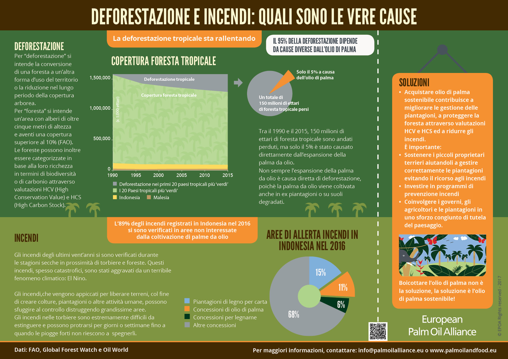 Deforestations and Forest Fires_FINAL_ITA
